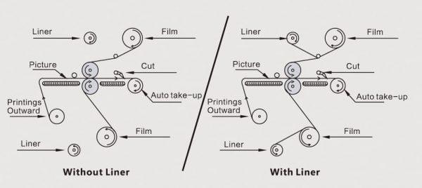 MF1700-F2Double-process-min